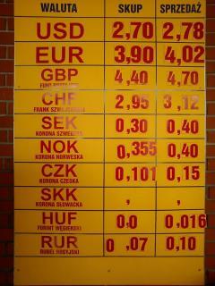 Курсы валют на Паджеро IV-2011.jpg