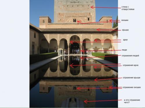 Дворец и отражение.jpg